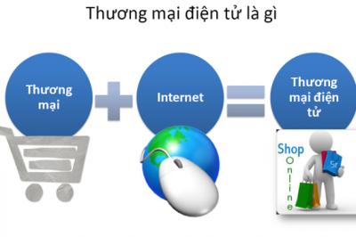 Tìm hiểu về mô hình kinh doanh thương mại điện tử